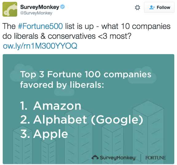 twitter-survey-monkey-liberals
