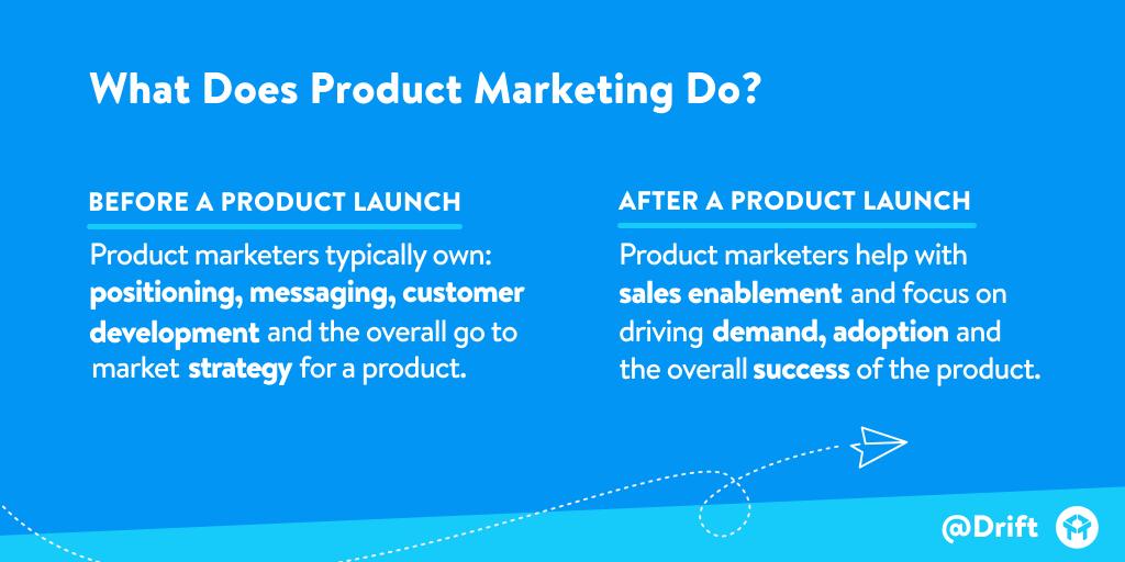 The myth behind Product Marketing