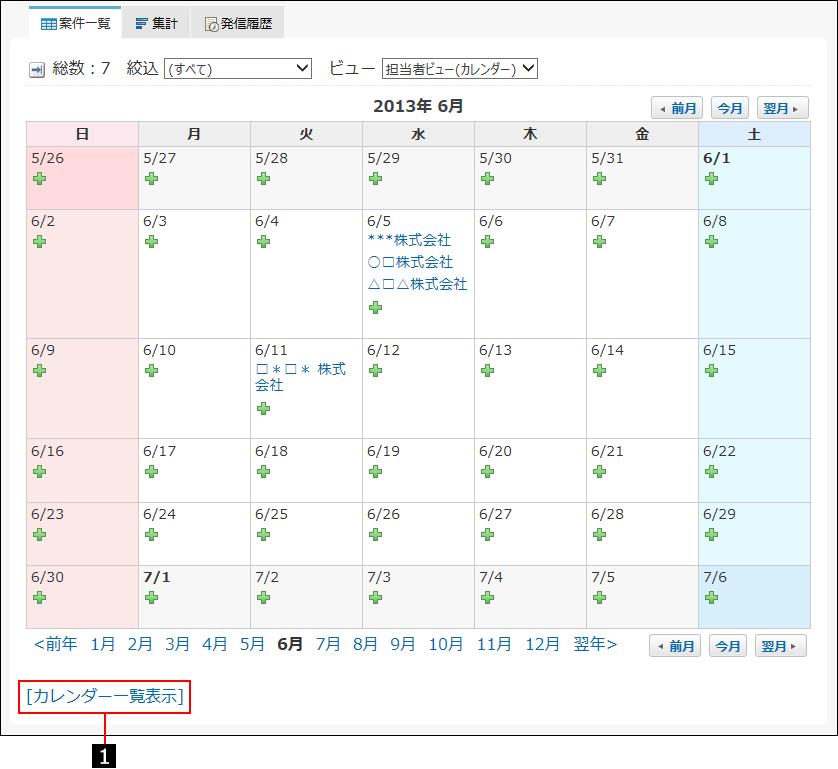 カレンダー表示を説明する番号付き画像