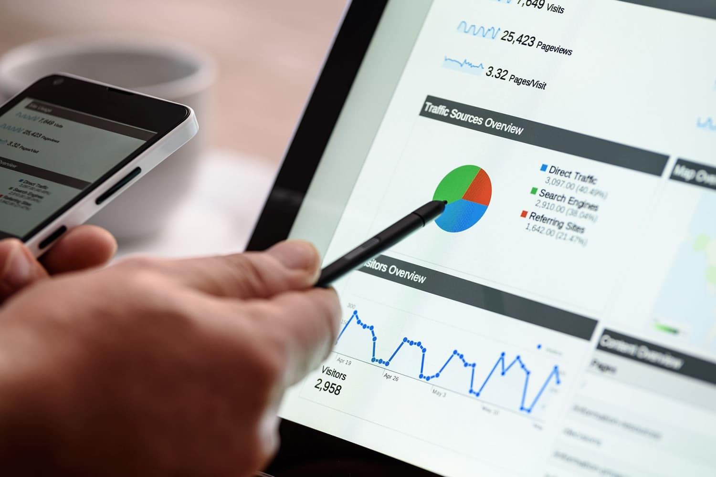 Como funciona o AdWords anúncios do Google?