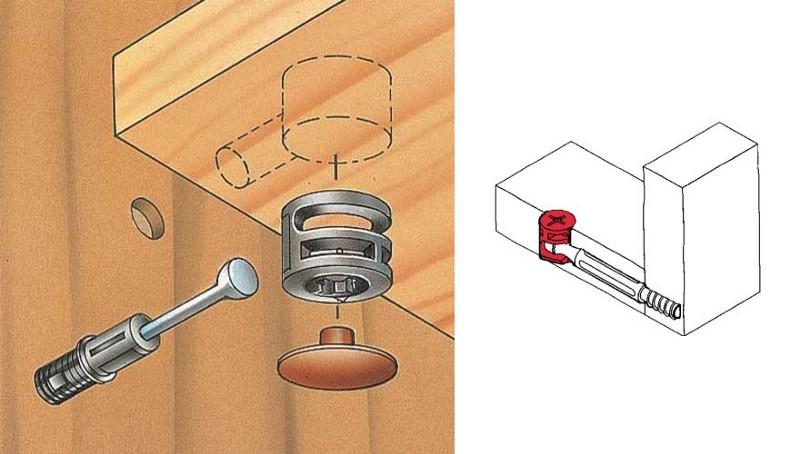 _Standard cam lock nut and cam screw fastener._