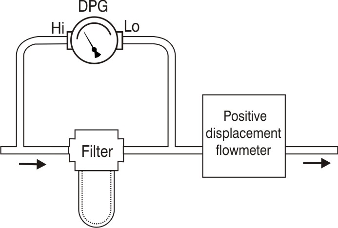 Strainer monitoring