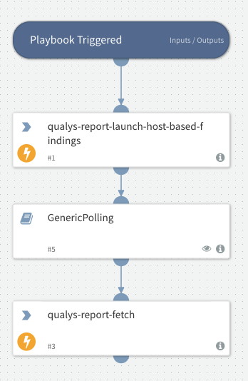 Launch And Fetch Host Based Findings Report - Qualys