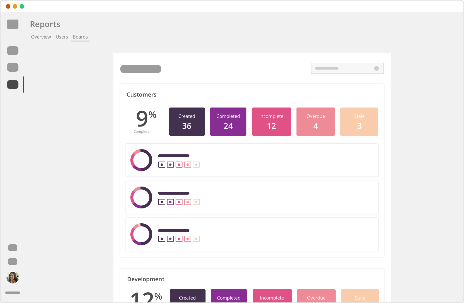 Rindle projects report screenshot