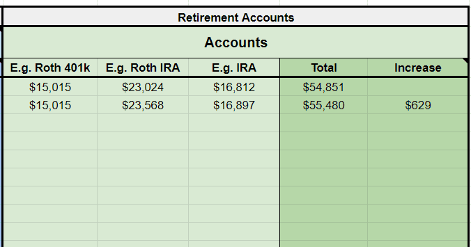 Add your retirement accounts