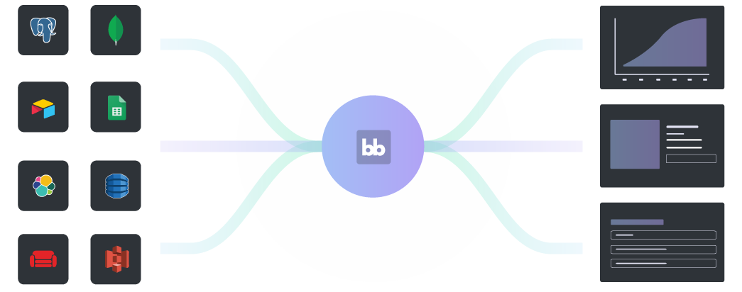 budibase diagram