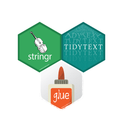 Text Manipulation with the Tidyverse