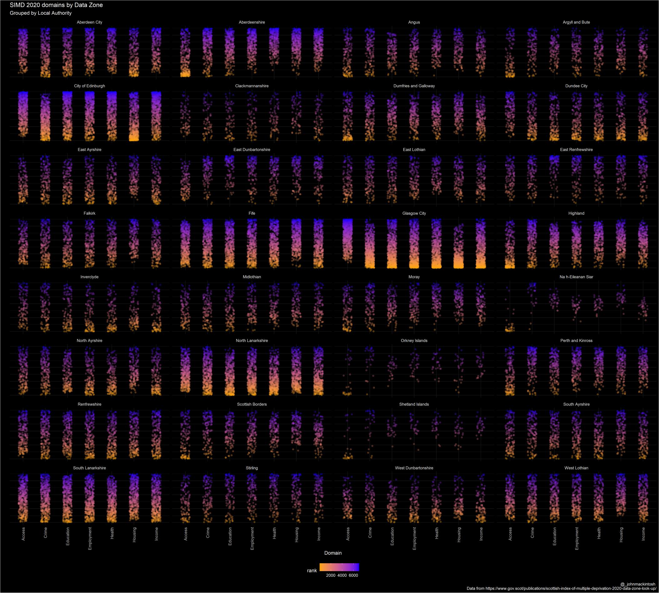 20200717_simd_domain_rank_plot_org_blu.png