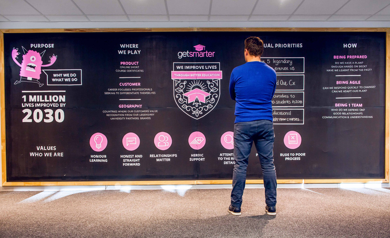 A man stands in front of an infographic on a chalkboard showing GetSmarter values, priorities, and other key points
