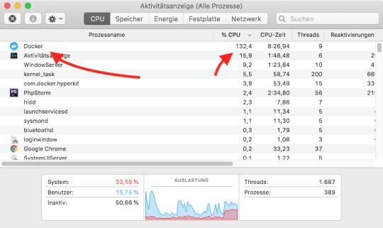 Image of MacOS activity monitor showing Docker using 132.4% CPU