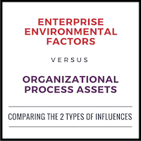 Enterprise Environmental Factors vs Organizational Process Assets