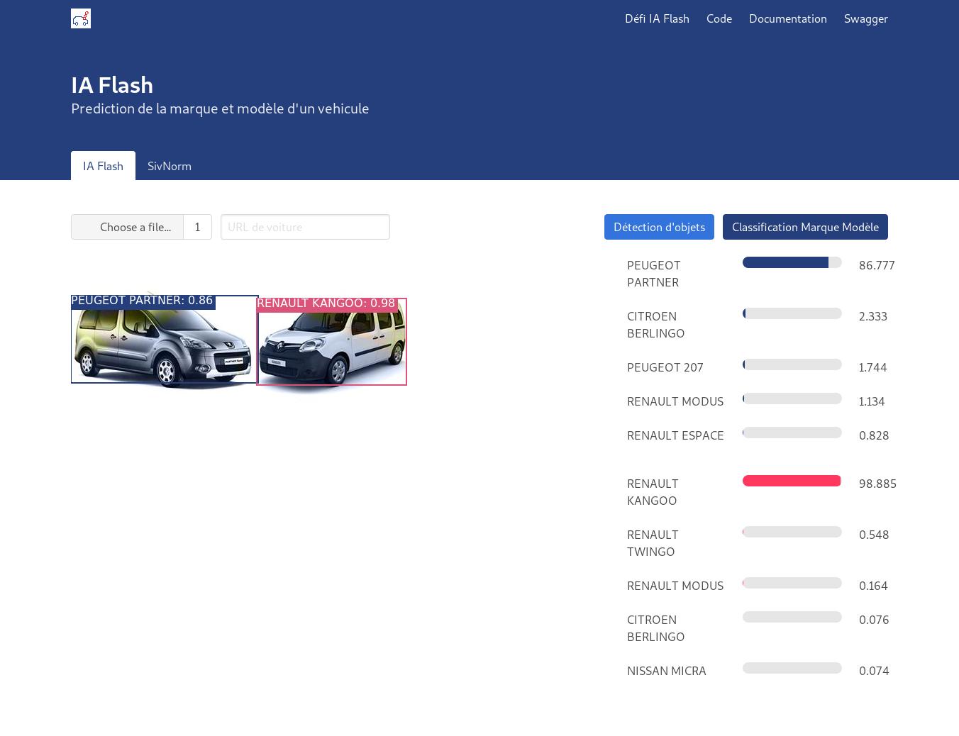 Détection des marque et modèle du véhicule