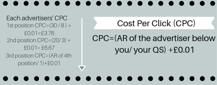 Cost per click calculating