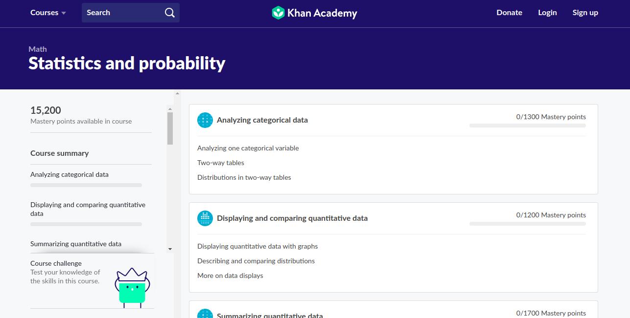 Statistics and probability - Khan