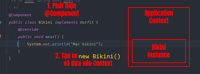 spring-component