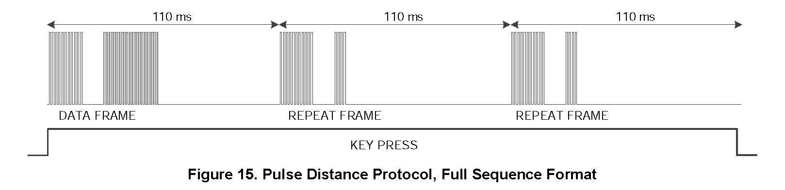 Figure15