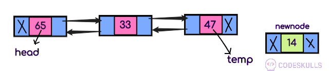 Doubly linked list insertion