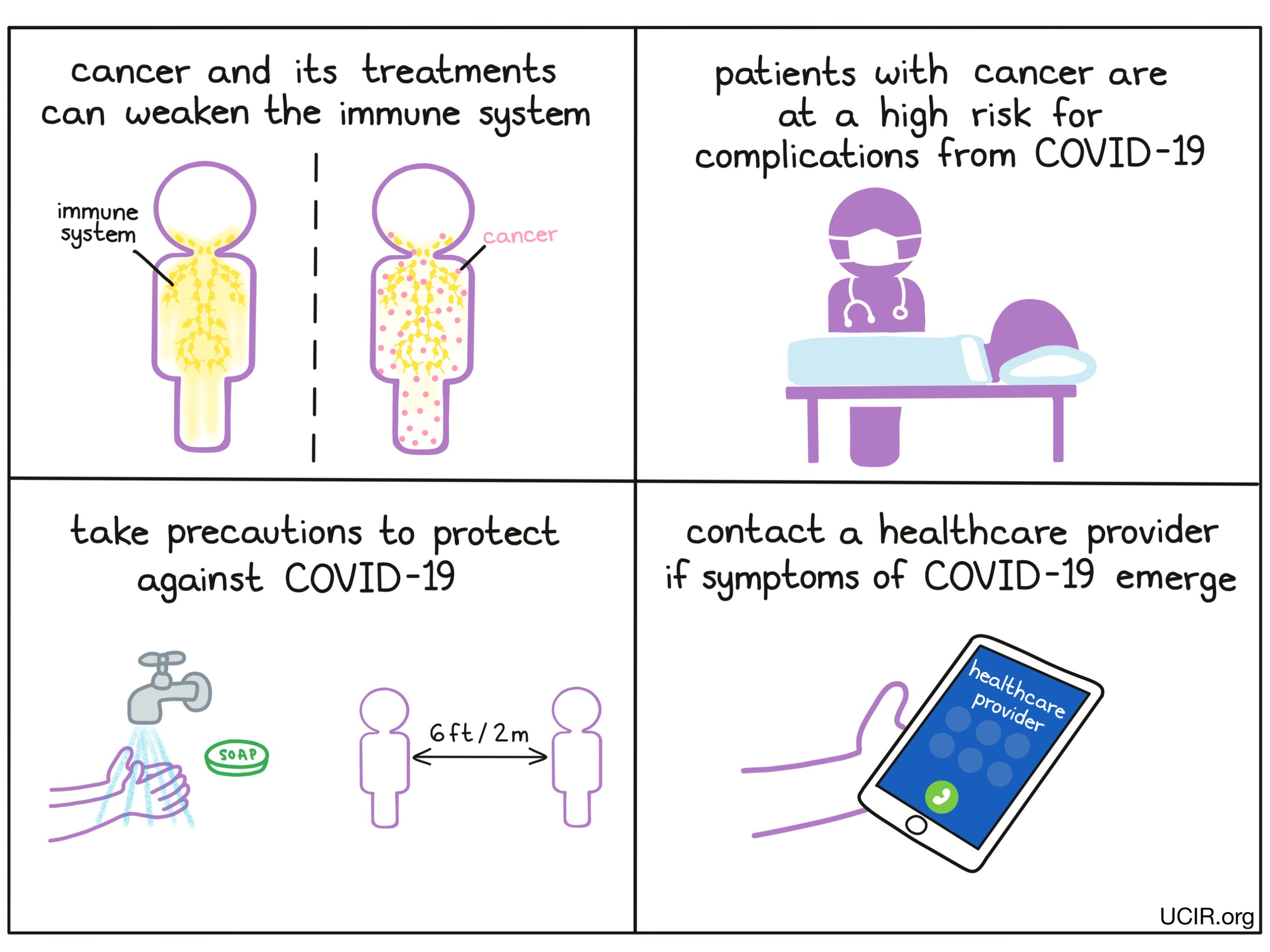 COVID-19: Implications and Guidance for Patients Treated with Immunotherapy