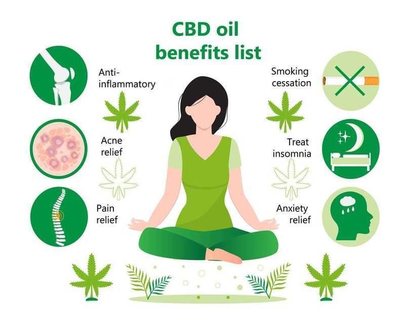 CBD's Medical Benefits