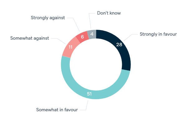 Restarting dialogue with Fiji - Lowy Institute Poll 2020
