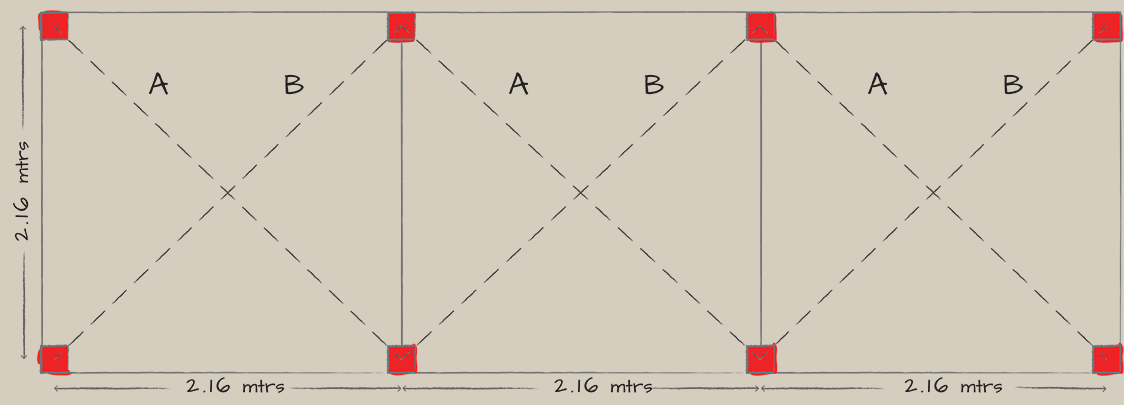 A birds-eye schematic of Module 6. It displays a footprint equal to three 2.16m areas squared flush against each other, forming a total footprint of 2.16 x 6.48m