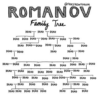 Romanov Family Tree.jpg