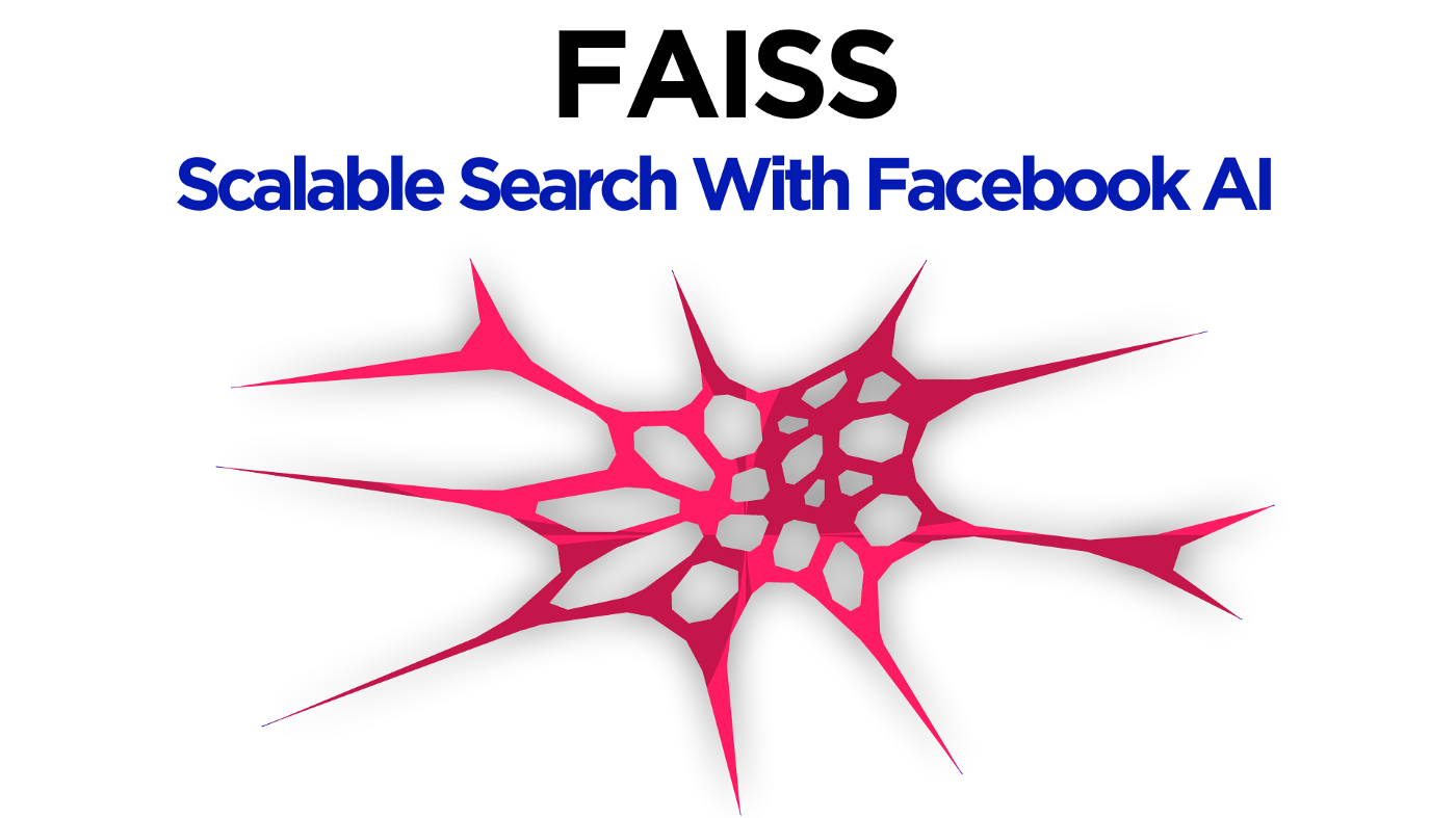 Getting Started With FAISS