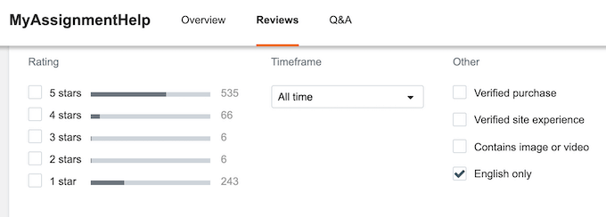 myassignmenthelp.com overal rating is low
