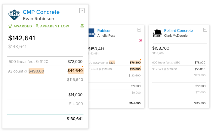 Compare bids side by side, plug numbers to easily edit values, and collaborate to see faster results