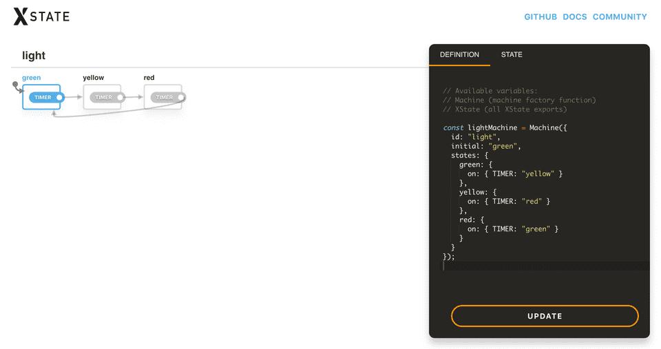 xstate visualizer init