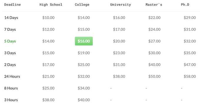 edudemius.com pricing table