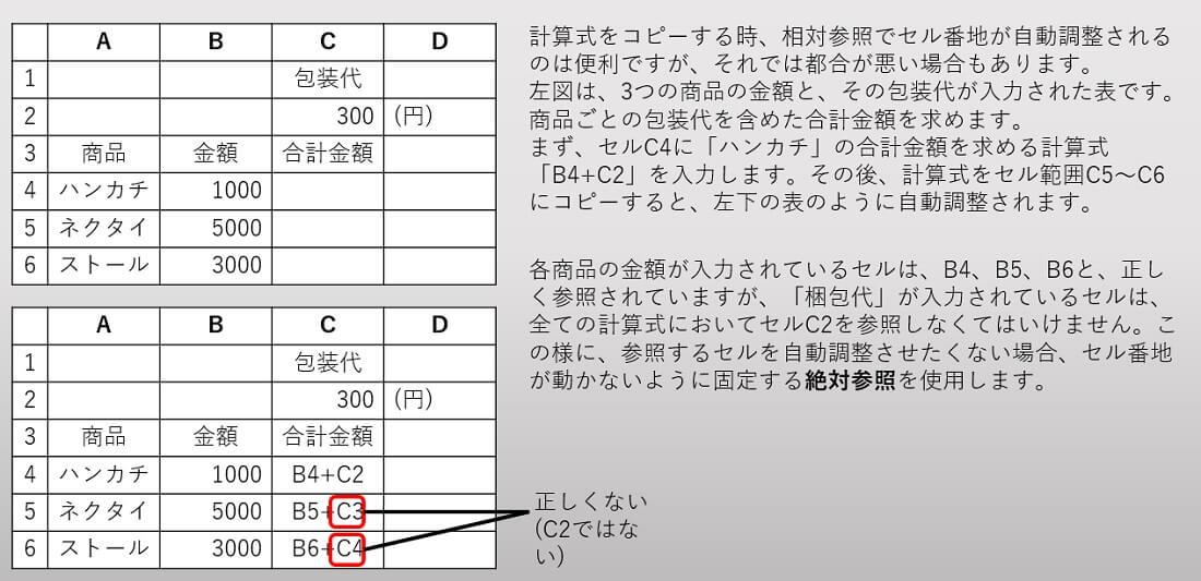 表計算ソフト4