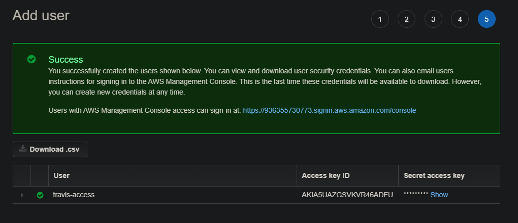 Screenshot: IAM user credentials