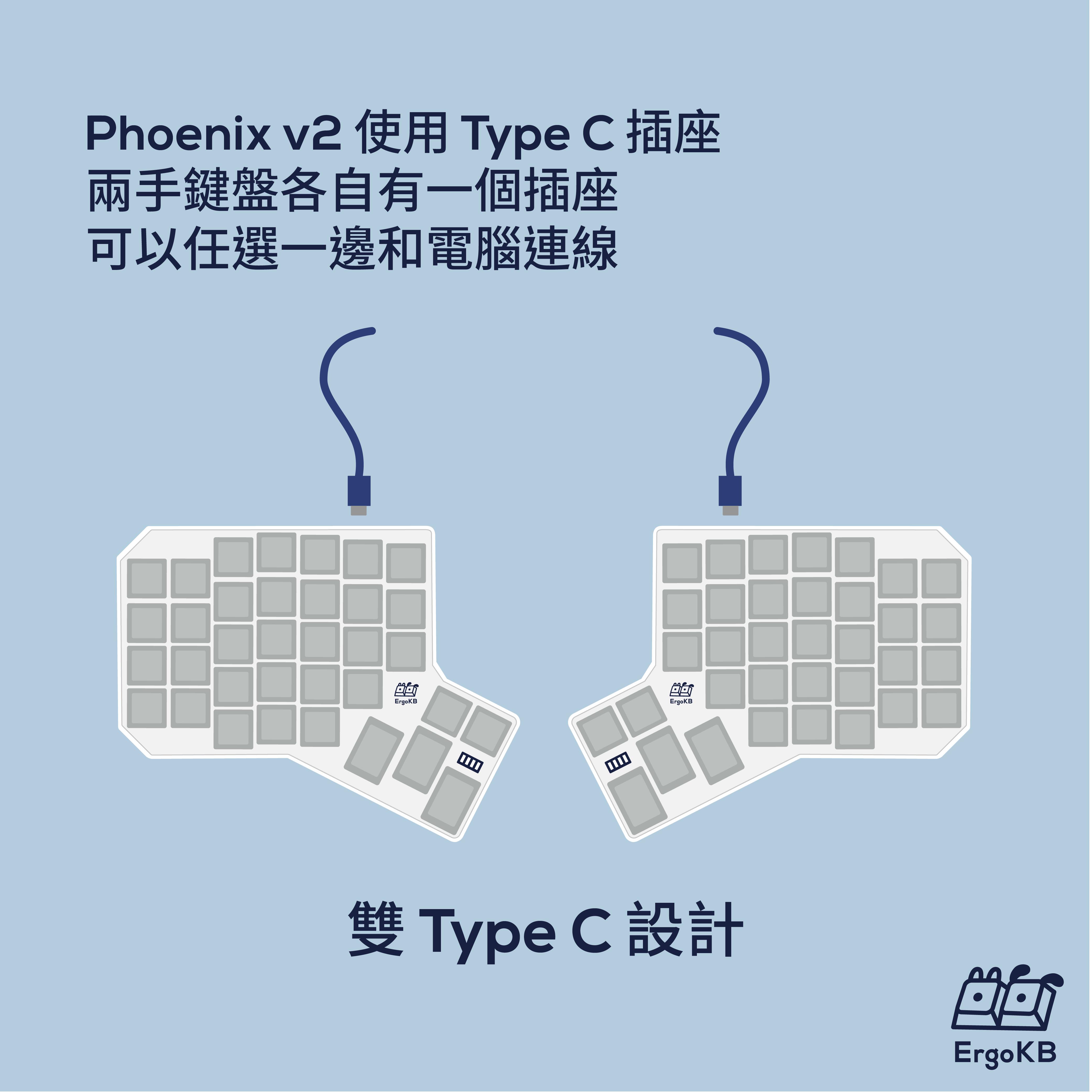 Phoenix 使用 Type C 插座,兩首鍵盤各自有一個插座,可以任選一邊和電腦連線