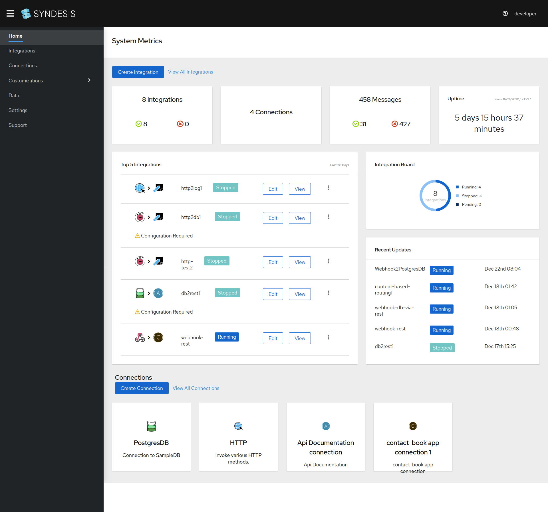 Syndesis User Interface