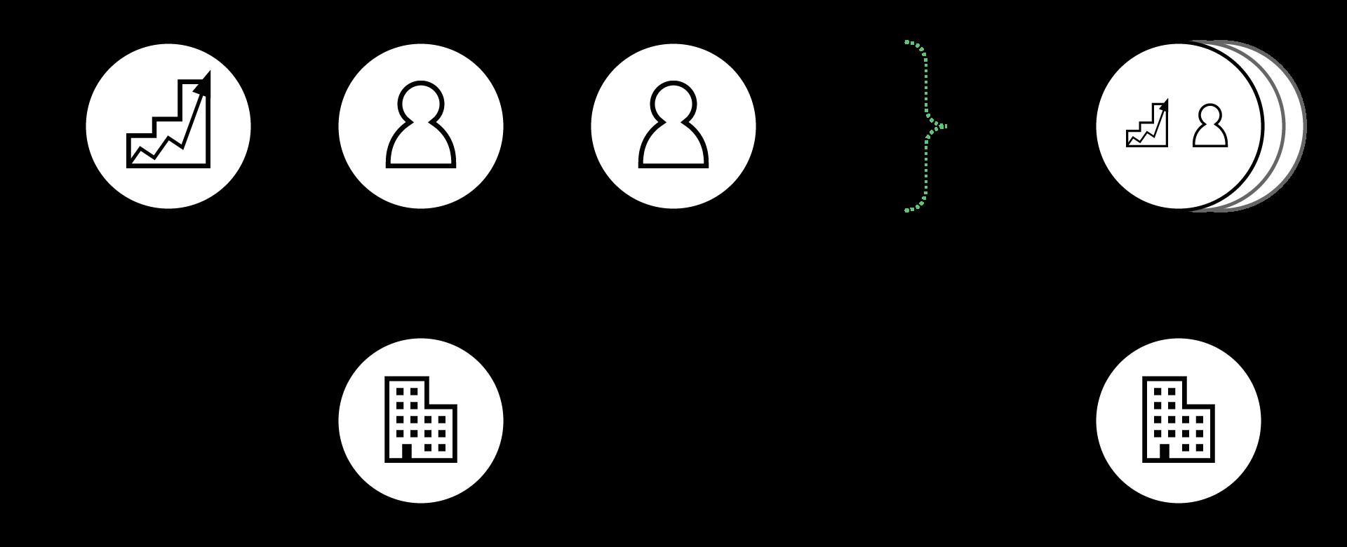 Owner Stack in a BOVS Diagram
