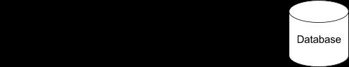 multi-row-dml-2