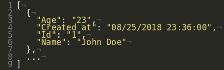 Parsed JSON Format