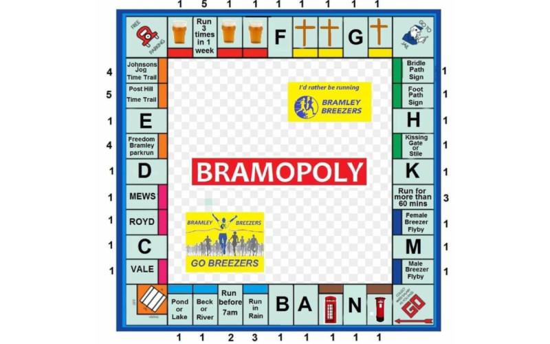 Bramopoly