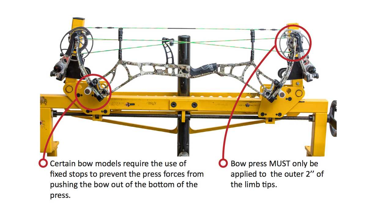 Illustration of approved bow press with two points circled on the limbs showing where pressure can be applied.