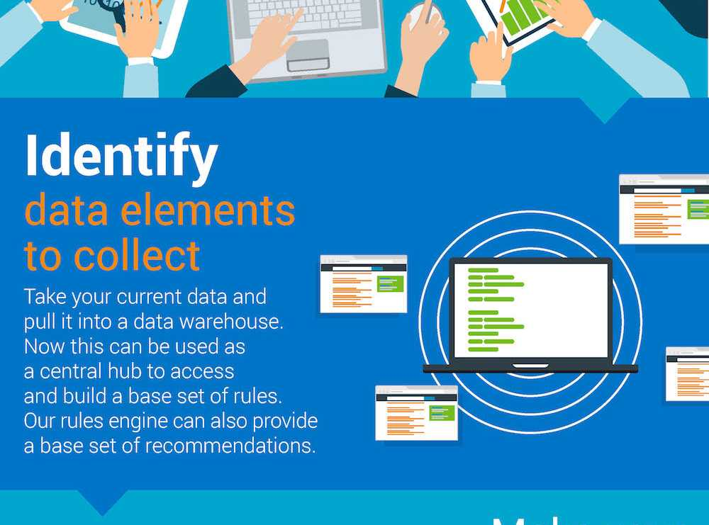Accruent - Resources - Infographics - Get Started With IoT Remote Monitoring: Predictive Equipment Analytics & Maintenance - Hero