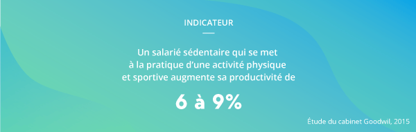 Augmenter la productivité