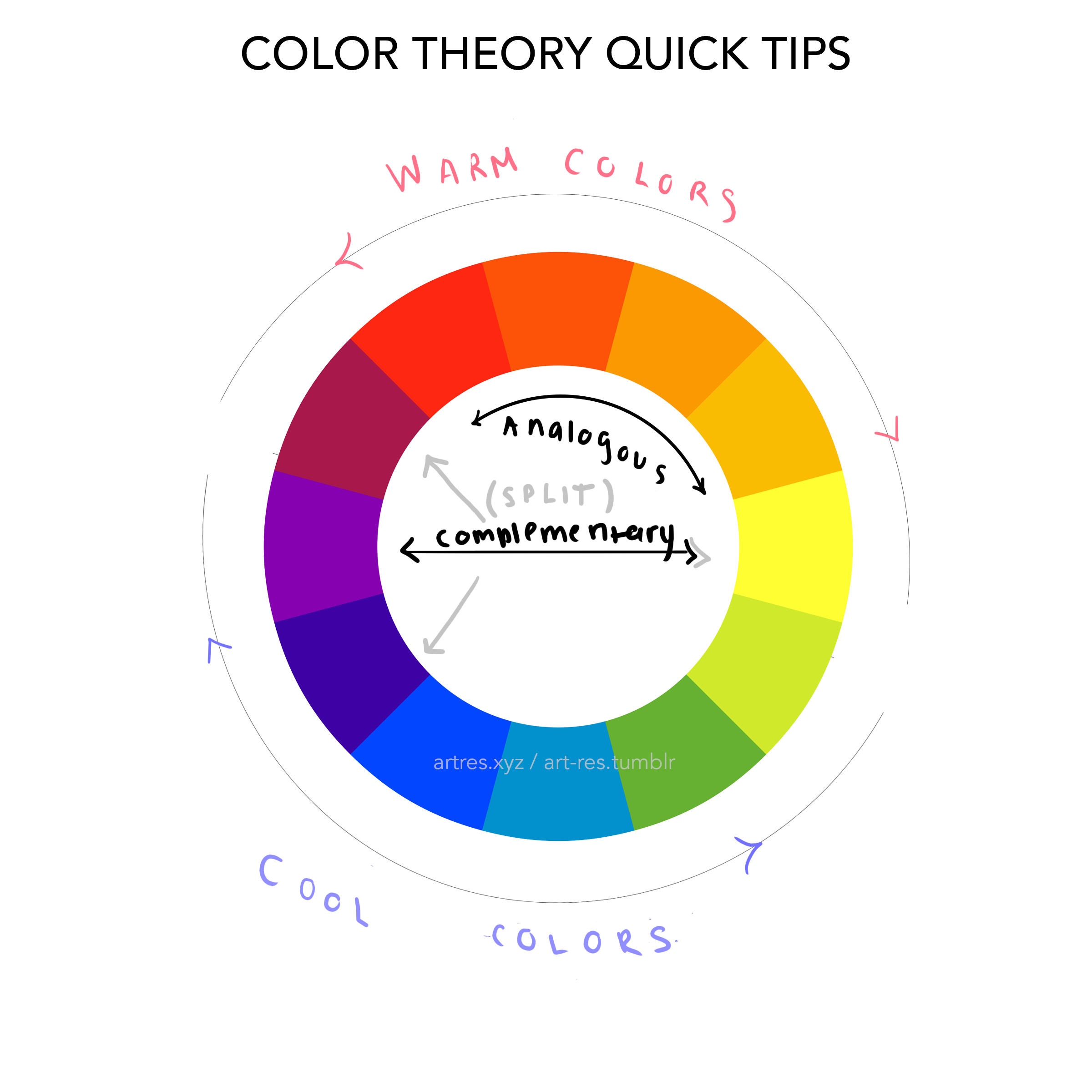 An introduction to color for beginning artists Special Subjects Basic Color Theory