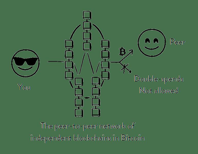 bitcoin full nodes from bitcoin clarity
