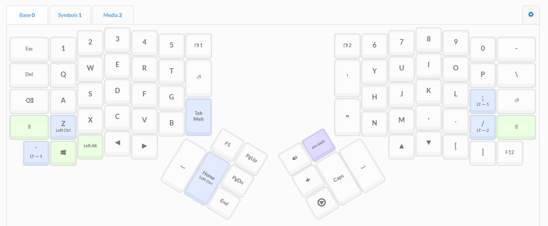 Keyboard configuration.