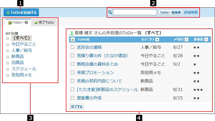 ToDoリストの一覧画面を説明する番号付き画像