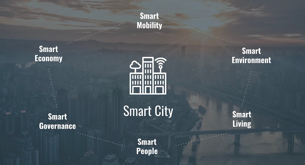 Smart Pillars - Smart City