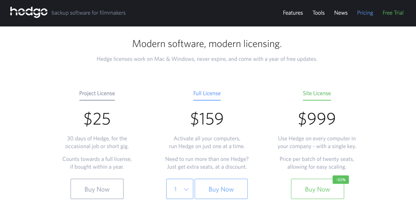 Hedge pricing