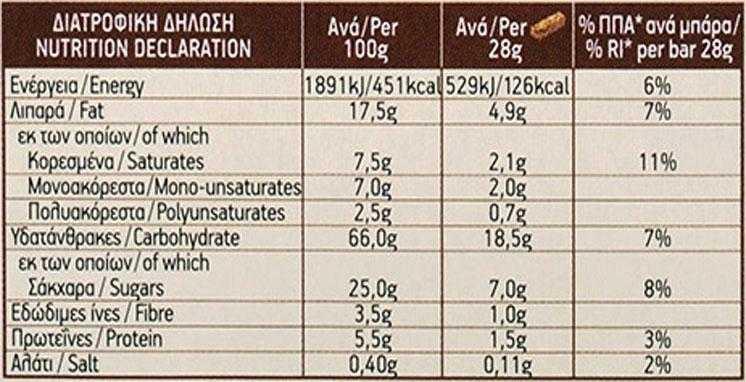 Digestive Barre au chocolat - 5x28g