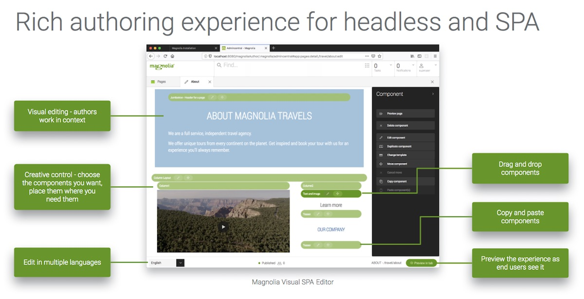 Visual SPA Editor - WYSIWYG page editing for marketers